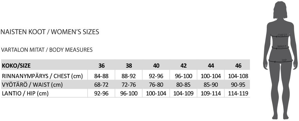 Luoto Clothing - naisten mittataulukko